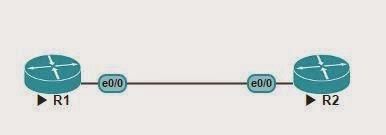 Starting nodes in UNeLab